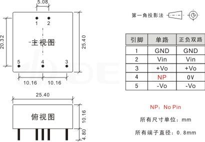 集成电路(ic)-dc/dc电源模块pva2415d-5w